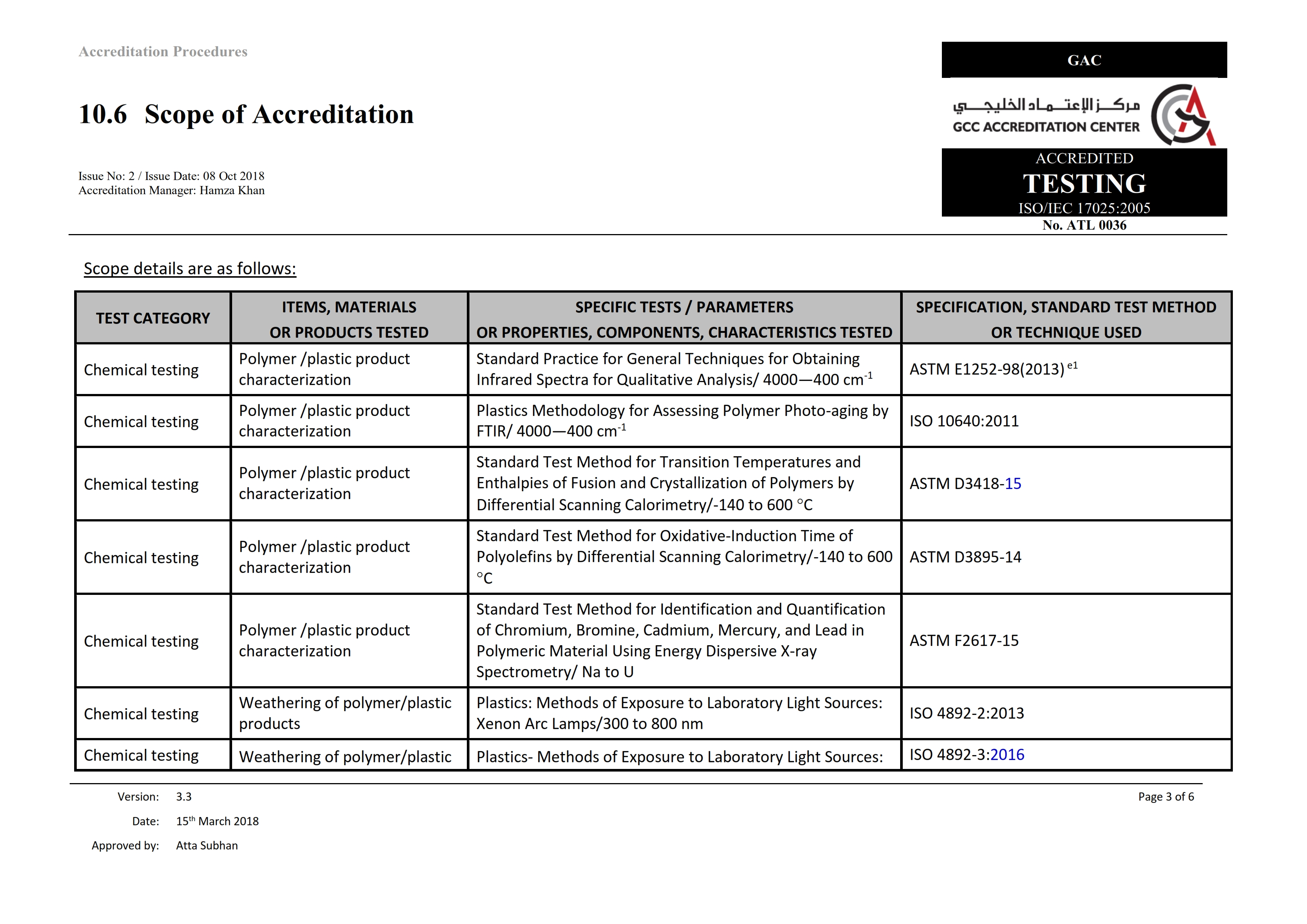 GAC 10.6 Scope of Accreditation- v.3.3 -Testing - EnerPlastic LLC_003