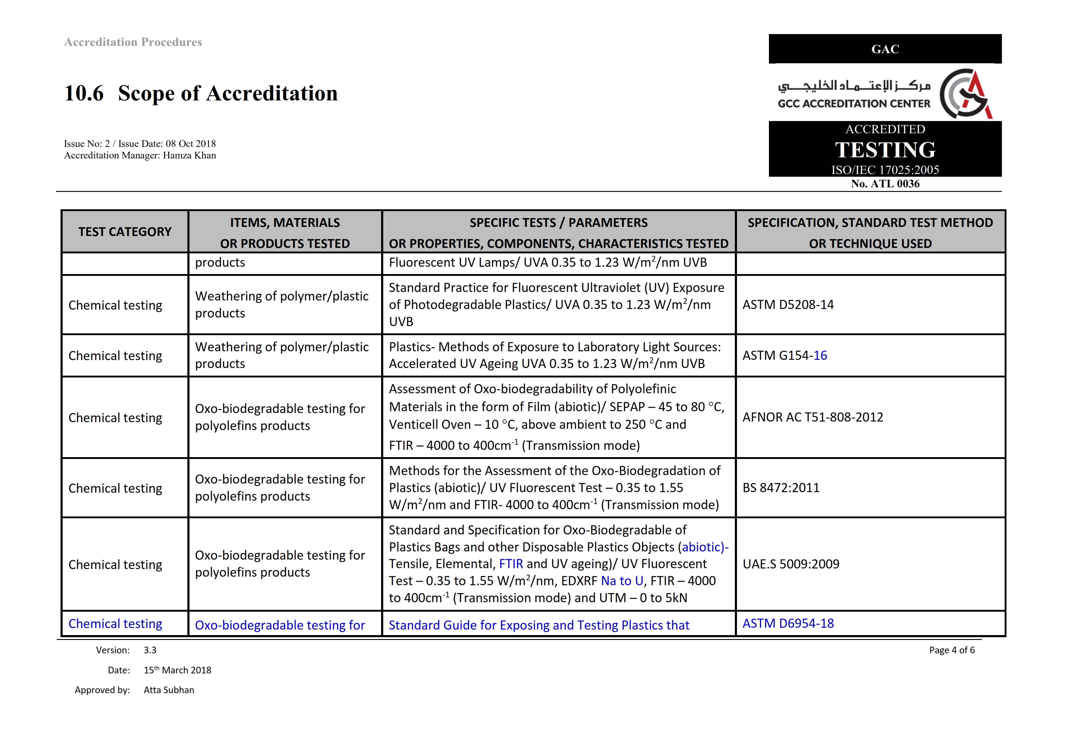 GAC 10.6 Scope of Accreditation- v.3.3 -Testing - EnerPlastic LLC_004