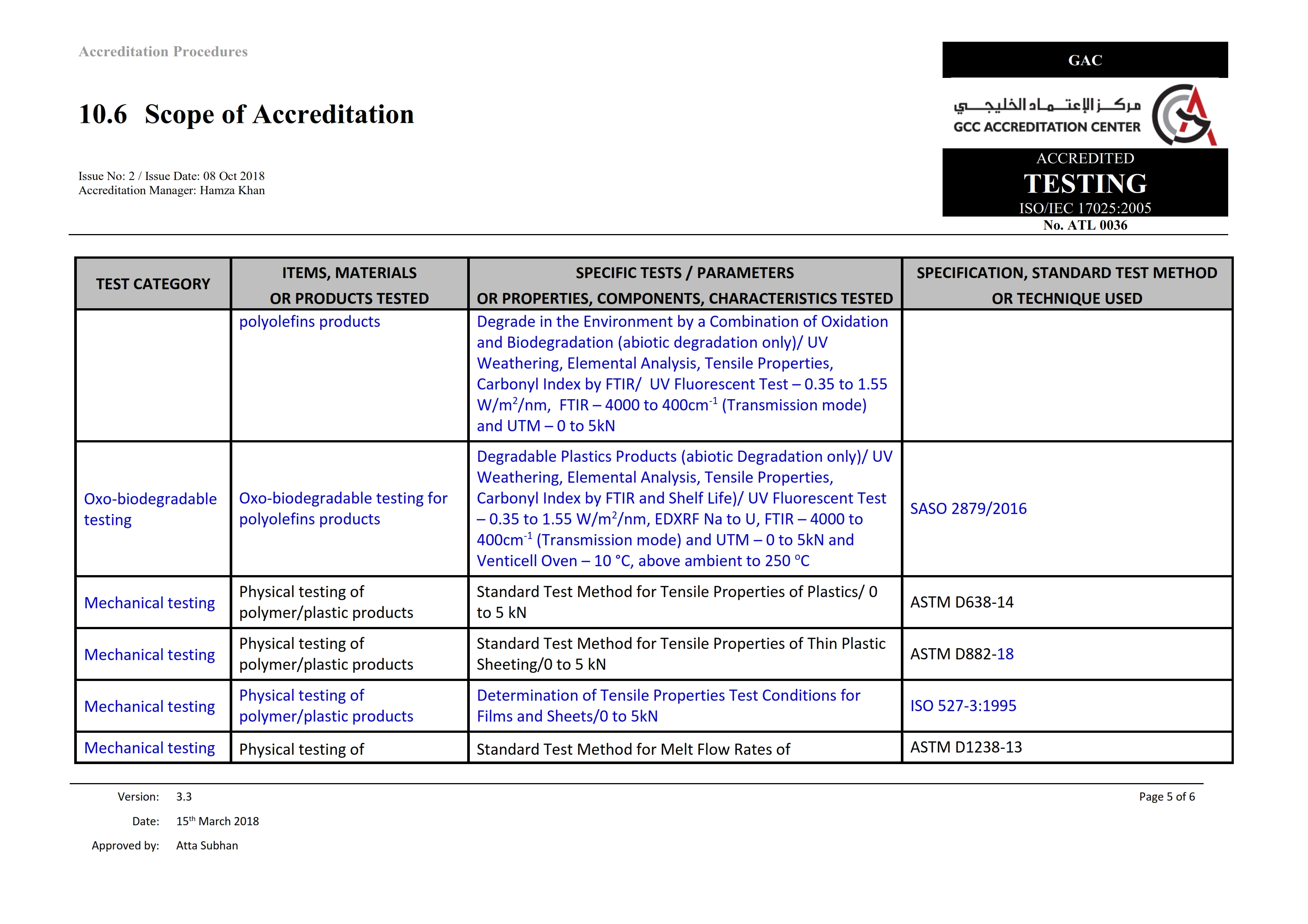 GAC Scope of Accreditation- v.3.3 -Testing - EnerPlastic LLC_005