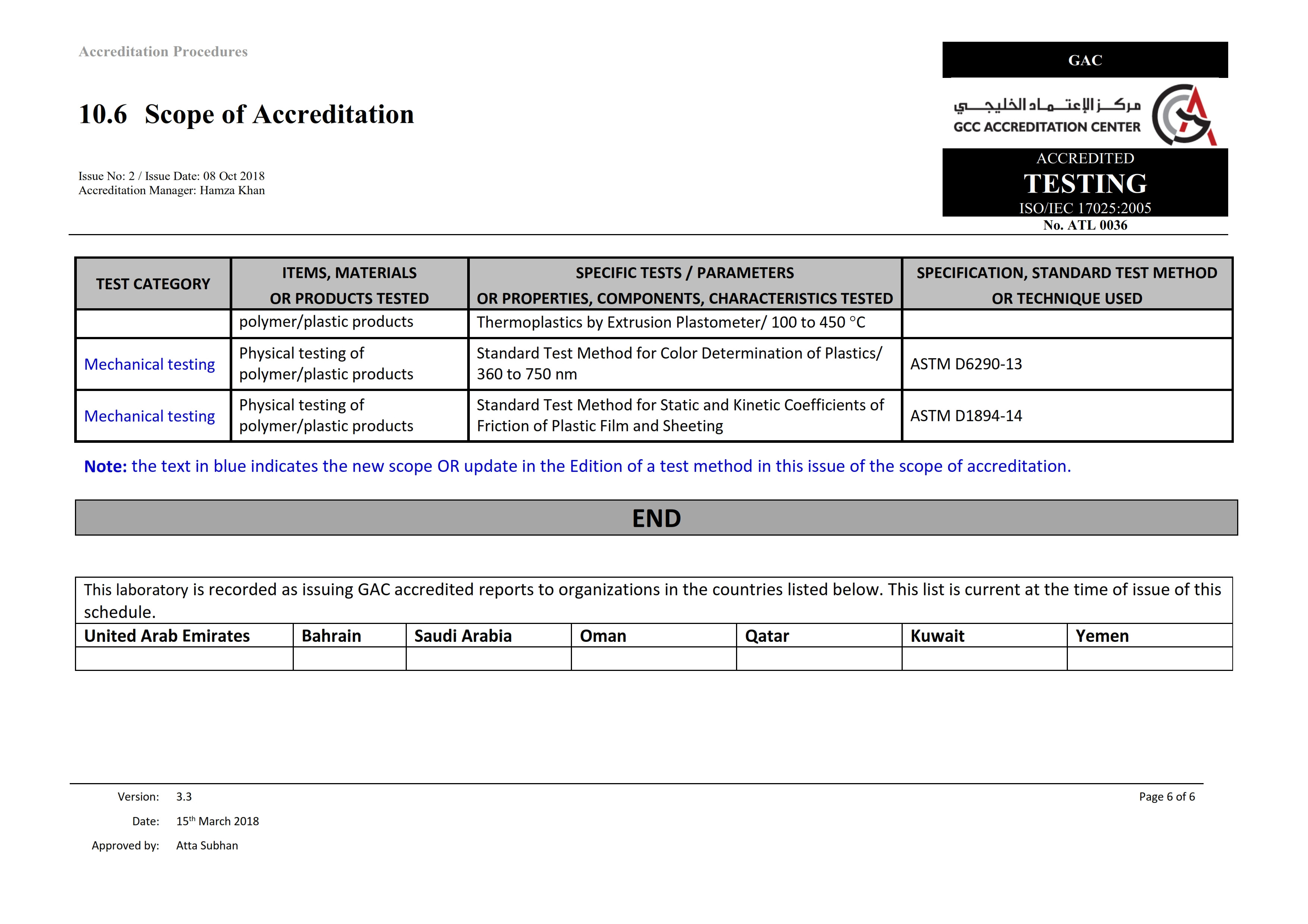 GAC 10.6 Scope of Accreditation- v.3.3 -Testing - EnerPlastic LLC_006